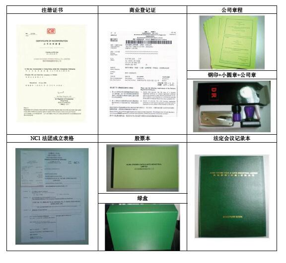 注册香港应有的证件.png