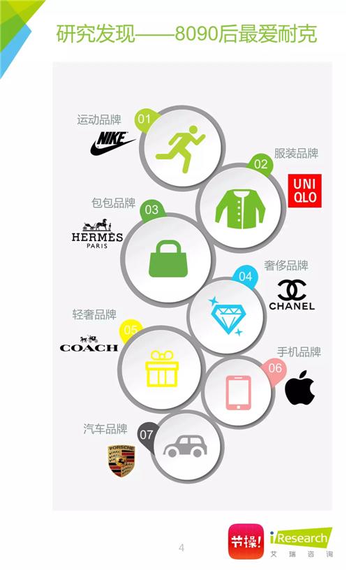 品牌偏好04.webp.jpg