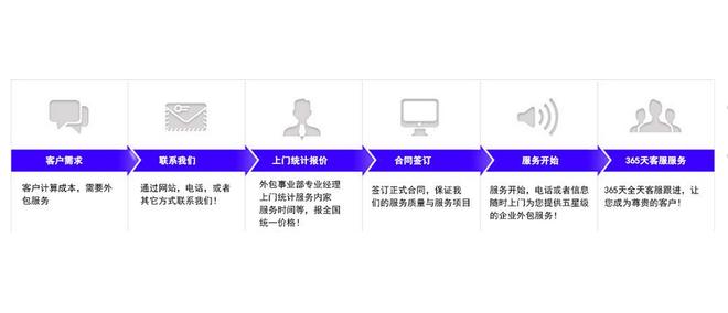 武汉IT服务外包公司.png
