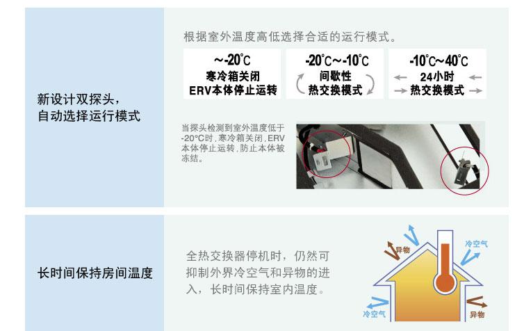 薄型全热交换器新设计双探头自动选择运行模式,长时间保持房间温度