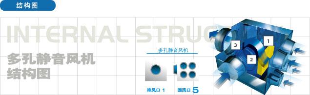 多孔静音风机产品结构图